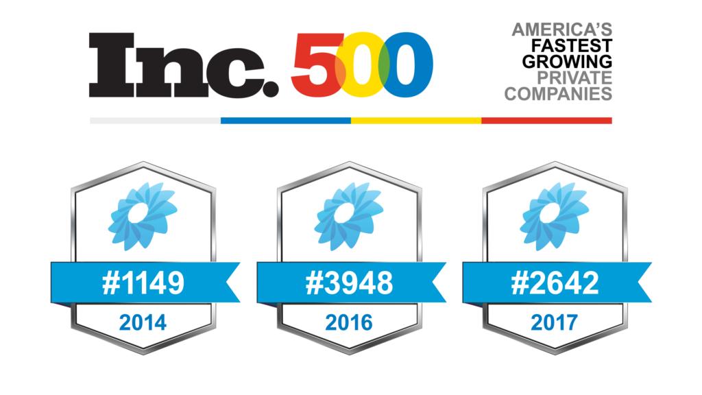Inc 500 3 awards banner